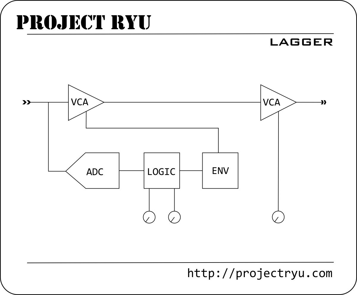 Lm13700 Archives Project Ryu Blog Voltage Controlled Low Pass Filter With Lm13600 Ota Circuit Schematic Lagger Slow Attack Pedal Diagram